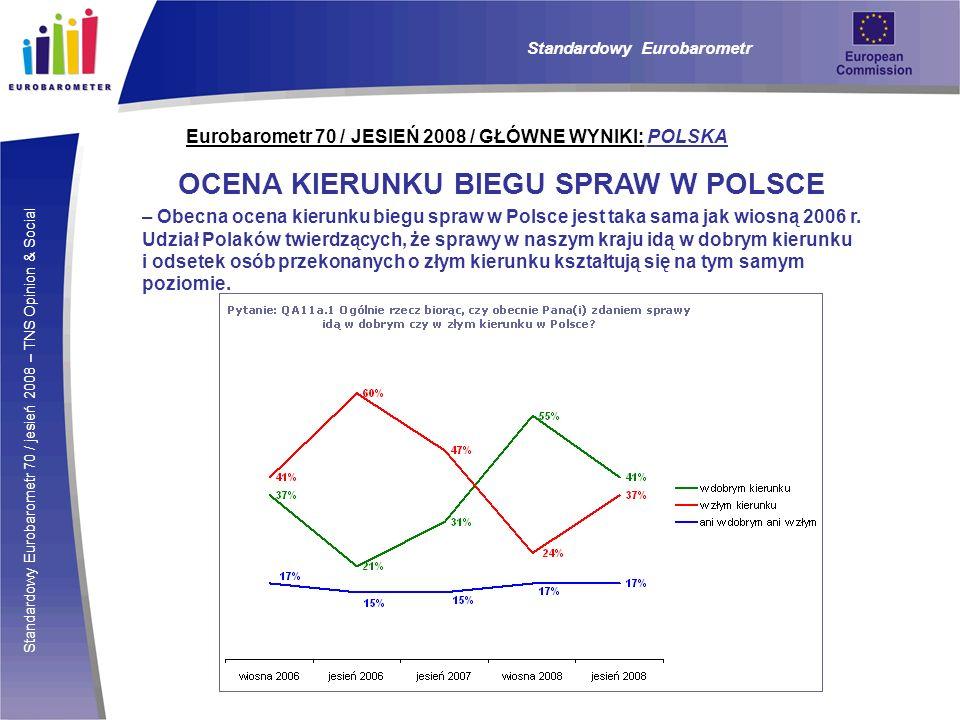 Standardowy Eurobarometr 70 / jesień 2008 – TNS Opinion & Social Eurobarometr 70 / JESIEŃ 2008 / GŁÓWNE WYNIKI: POLSKA OCENA KIERUNKU BIEGU SPRAW W POLSCE – Obecna ocena kierunku biegu spraw w Polsce jest taka sama jak wiosną 2006 r.