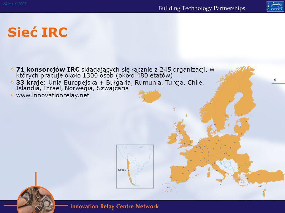 4 24 maja 2007 Sieć IRC 71 konsorcjów IRC składających się łącznie z 245 organizacji, w których pracuje około 1300 osób (około 480 etatów) 33 kraje: Unia Europejska + Bułgaria, Rumunia, Turcja, Chile, Islandia, Izrael, Norwegia, Szwajcaria www.innovationrelay.net