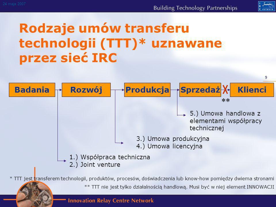 20 24 maja 2007 Czym NIE jest IRC.Sieć IRC to biuro matrymonialne.