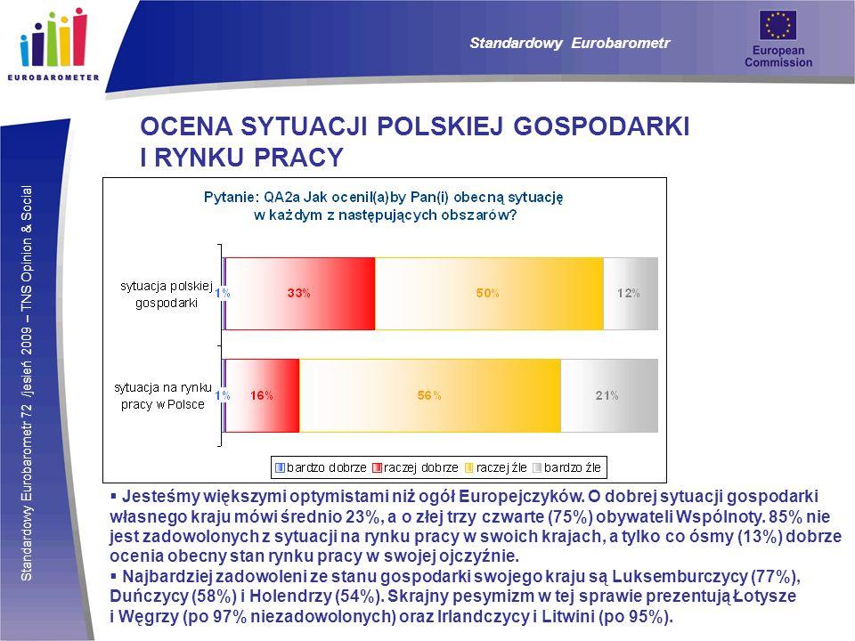 Standardowy Eurobarometr 72 /jesień 2009 – TNS Opinion & Social Standardowy Eurobarometr OCENA SYTUACJI POLSKIEJ GOSPODARKI I RYNKU PRACY Jesteśmy wię