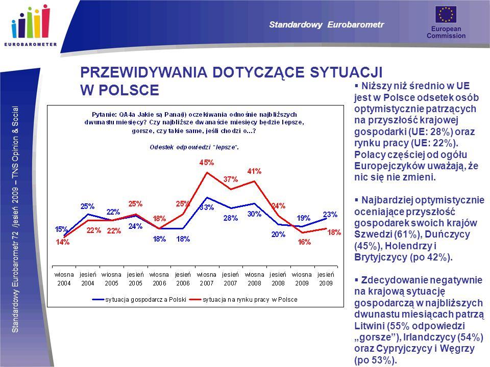 Standardowy Eurobarometr 72 /jesień 2009 – TNS Opinion & Social Standardowy Eurobarometr PRZEWIDYWANIA DOTYCZĄCE SYTUACJI W POLSCE Niższy niż średnio w UE jest w Polsce odsetek osób optymistycznie patrzących na przyszłość krajowej gospodarki (UE: 28%) oraz rynku pracy (UE: 22%).