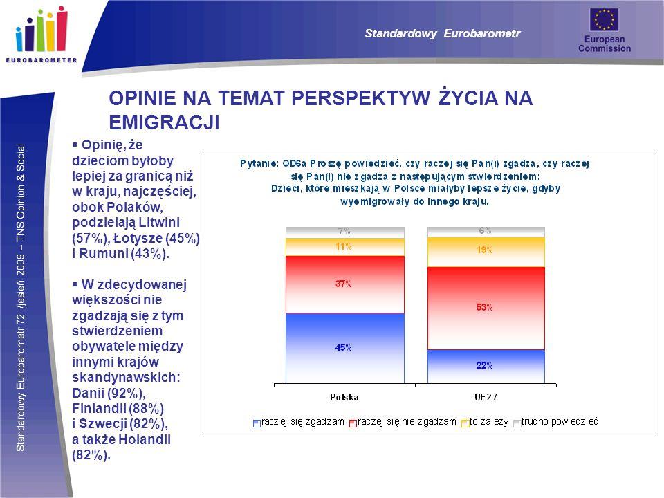Standardowy Eurobarometr 72 /jesień 2009 – TNS Opinion & Social Standardowy Eurobarometr OPINIE NA TEMAT PERSPEKTYW ŻYCIA NA EMIGRACJI Opinię, że dzieciom byłoby lepiej za granicą niż w kraju, najczęściej, obok Polaków, podzielają Litwini (57%), Łotysze (45%) i Rumuni (43%).