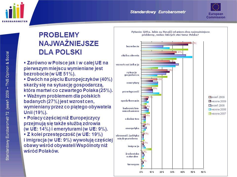 Standardowy Eurobarometr 72 /jesień 2009 – TNS Opinion & Social Standardowy Eurobarometr PROBLEMY NAJWAŻNIEJSZE DLA POLSKI Zarówno w Polsce jak i w ca