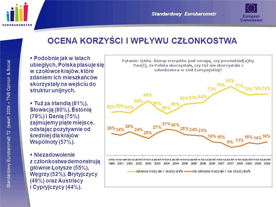 Standardowy Eurobarometr 72 /jesień 2009 – TNS Opinion & Social Standardowy Eurobarometr OCENA KORZYŚCI I WPŁYWU CZŁONKOSTWA Podobnie jak w latach ubi