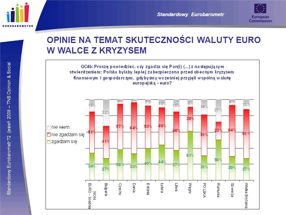 Standardowy Eurobarometr 72 /jesień 2009 – TNS Opinion & Social Standardowy Eurobarometr OPINIE NA TEMAT SKUTECZNOŚCI WALUTY EURO W WALCE Z KRYZYSEM