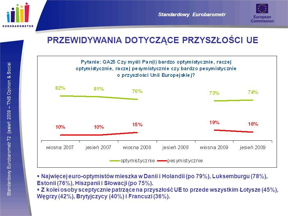 Standardowy Eurobarometr 72 /jesień 2009 – TNS Opinion & Social Standardowy Eurobarometr PRZEWIDYWANIA DOTYCZĄCE PRZYSZŁOŚCI UE Najwięcej euro-optymistów mieszka w Danii i Holandii (po 79%), Luksemburgu (78%), Estonii (76%), Hiszpanii i Słowacji (po 75%).