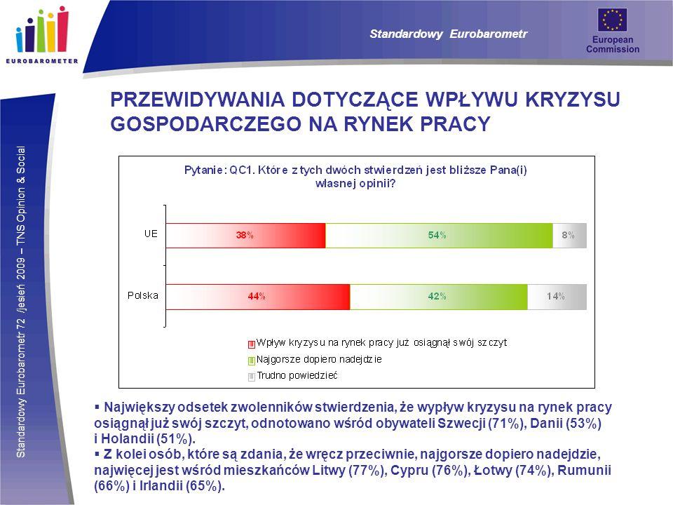 Standardowy Eurobarometr 72 /jesień 2009 – TNS Opinion & Social Standardowy Eurobarometr PRZEWIDYWANIA DOTYCZĄCE WPŁYWU KRYZYSU GOSPODARCZEGO NA RYNEK