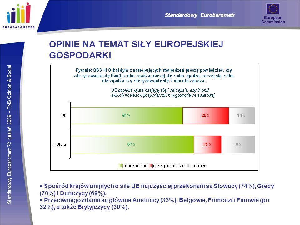 Standardowy Eurobarometr 72 /jesień 2009 – TNS Opinion & Social Standardowy Eurobarometr POPARCIE DLA CZŁONKOSTWA POLSKI W UE W porównaniu do średniej dla Wspólnoty (53%) Polacy są narodem raczej entuzjastycznie nastawionym do członkostwa swojego kraju w Unii Europejskiej.