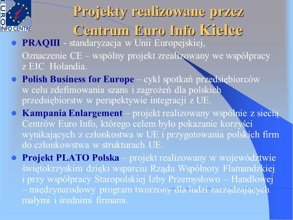 Centrum Euro Info Kielce Regionalna Instytucja Finansująca współpraca z RIF w zakresie oceny projektów inwestycyjnych objętych dofinansowaniem z funduszy unijnych Regionalna Strategia Innowacji pracownicy EIC biorą aktywny udział w pracach związanych z opracowaniem i wdrażaniem Regionalnej Strategii Innowacji