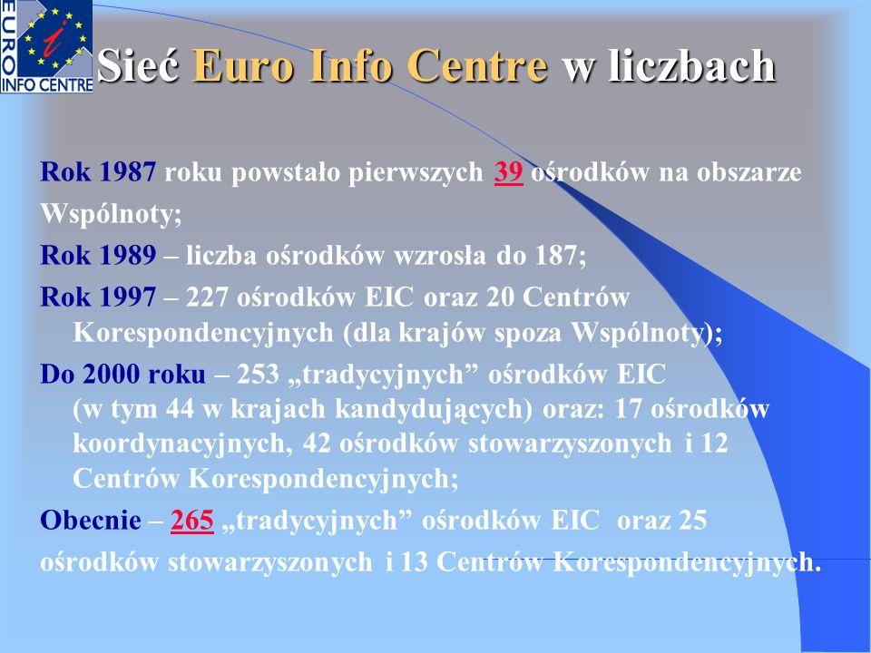 Sieć Euro Info Centre w liczbach Rok 1987 roku powstało pierwszych 39 ośrodków na obszarze Wspólnoty; Rok 1989 – liczba ośrodków wzrosła do 187; Rok 1