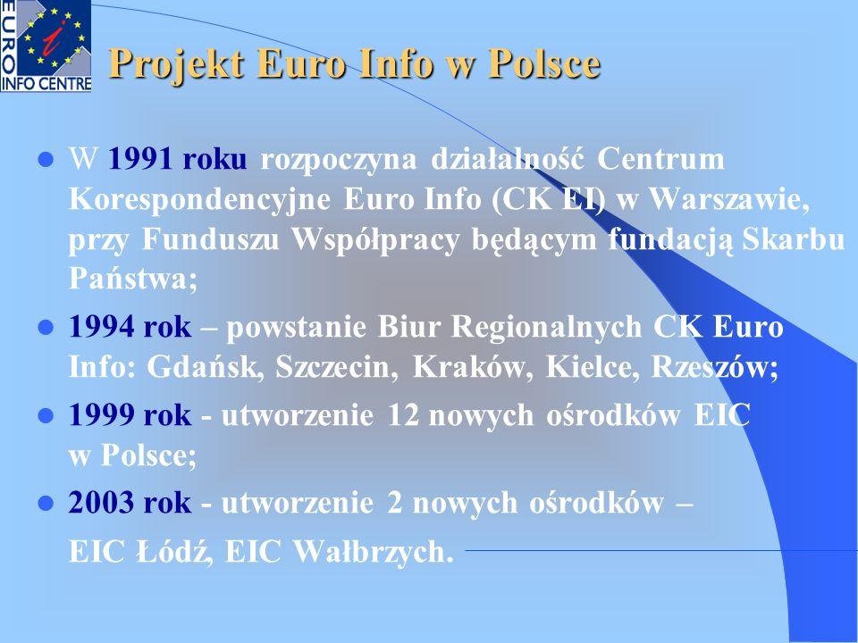 Działalność sieci EIC w Polsce 1995 – 1999 - przygotowanie polskich MSP do współpracy z przedsiębiorcami z krajów Unii Europejskiej; 1999 – 2004 okres przedakcesyjny Przygotowanie MSP do integracji z Jednolitym Rynkiem Unii Europejskim; 2004 – członkostwo Polski w Unii Europejskiej Wsparcie rozwoju MSP w oparciu o możliwości jakie tworzy wspólny rynek europejski.