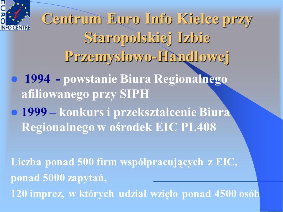 Informacja i doradztwo w zakresie pozyskiwania zewnętrznych źródeł finansowania, w tym dotacji i grantów Promocja współpracy międzynarodowej pomiędzy przedsiębiorstwami Szkolenia, konferencje, warsztaty Główne obszary działalności EIC Kielce