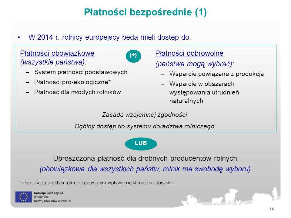 14 Płatności bezpośrednie (1) W 2014 r. rolnicy europejscy będą mieli dostęp do: LUB Płatności obowiązkowe (wszystkie państwa): –System płatności pods