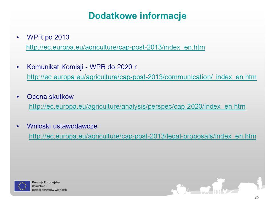 25 Dodatkowe informacje WPR po 2013 http://ec.europa.eu/agriculture/cap-post-2013/index_en.htm Komunikat Komisji - WPR do 2020 r. http://ec.europa.eu/