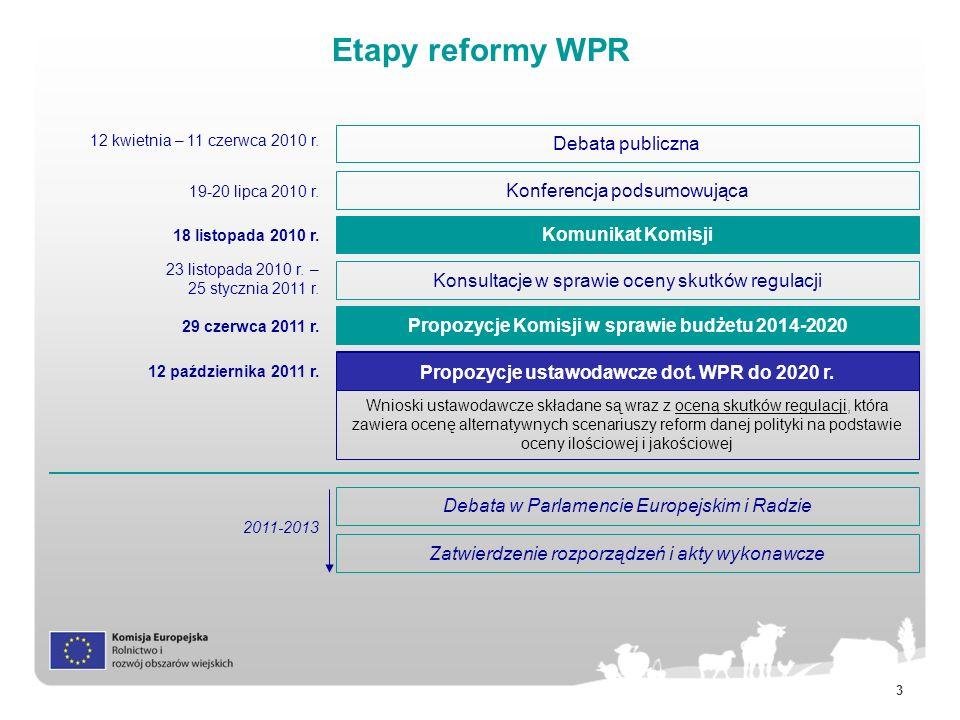 4 Finansowanie WPR W propozycjach budżetowych UE na okres 2014-2020 przewidziano utrzymanie nominalnej kwoty wydatków na WPR na poziomie z 2013 r.