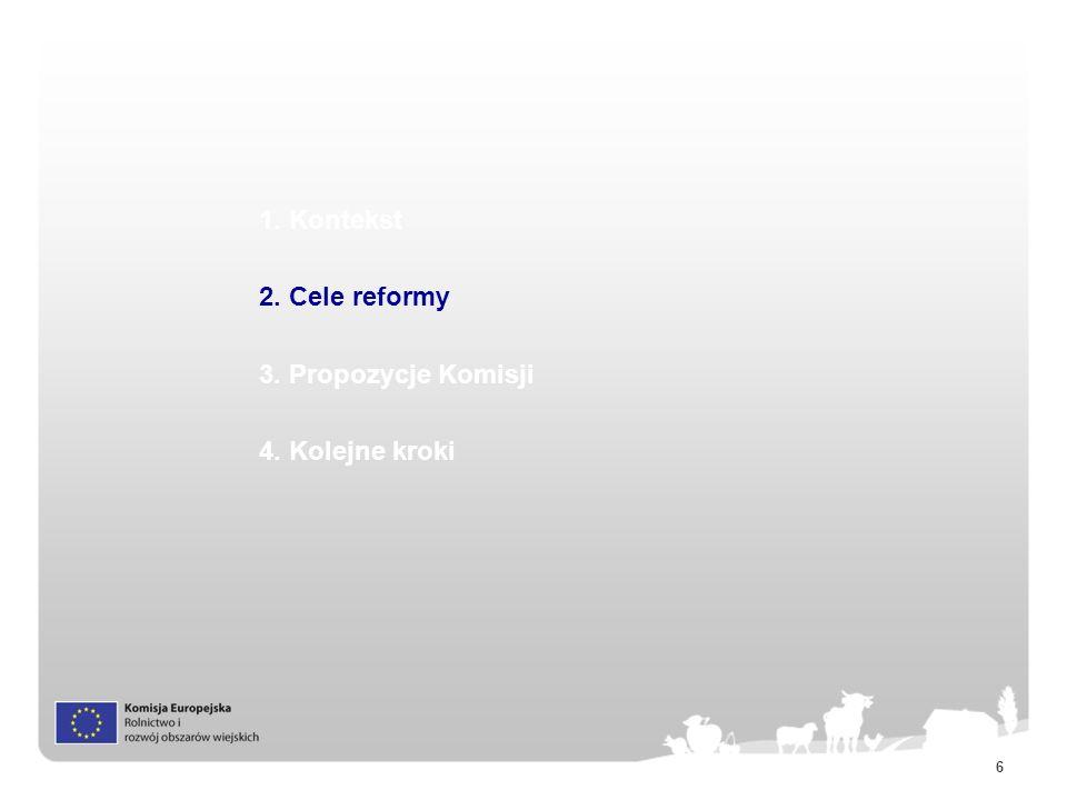 6 1. Kontekst 2. Cele reformy 3. Propozycje Komisji 4. Kolejne kroki