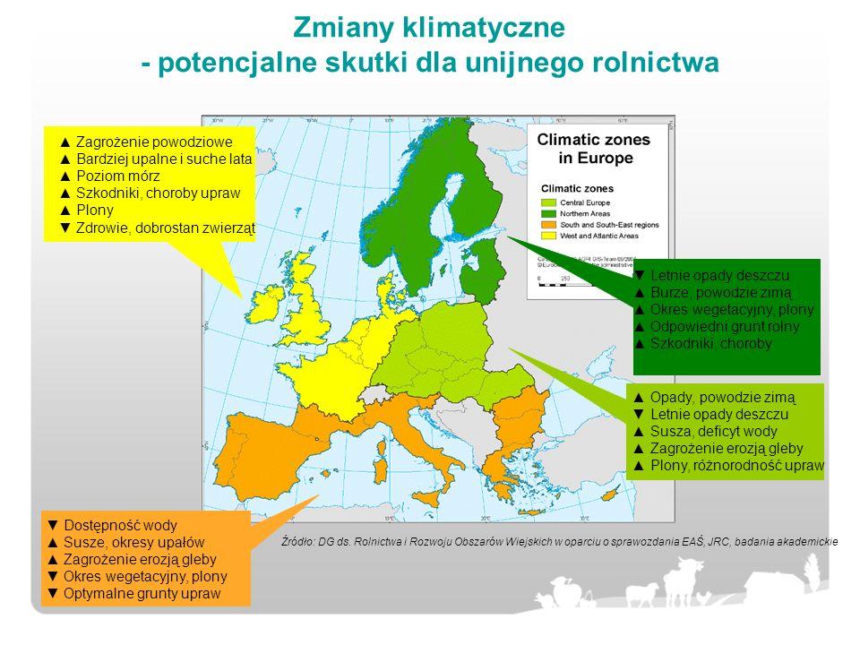 Zmiany klimatyczne - potencjalne skutki dla unijnego rolnictwa Zagrożenie powodziowe Bardziej upalne i suche lata Poziom mórz Szkodniki, choroby upraw