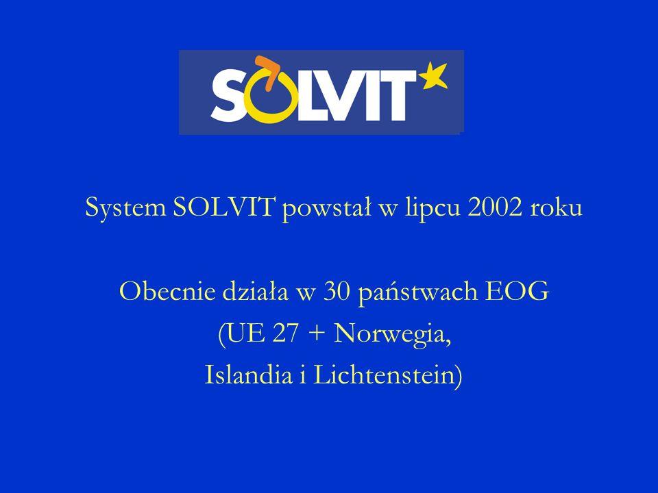 Jak zgłosić problem do SOLVIT?