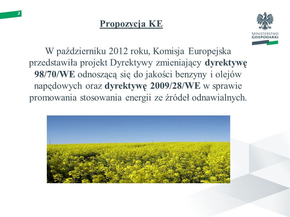 2 Propozycja KE W październiku 2012 roku, Komisja Europejska przedstawiła projekt Dyrektywy zmieniający dyrektywę 98/70/WE odnoszącą się do jakości benzyny i olejów napędowych oraz dyrektywę 2009/28/WE w sprawie promowania stosowania energii ze źródeł odnawialnych.