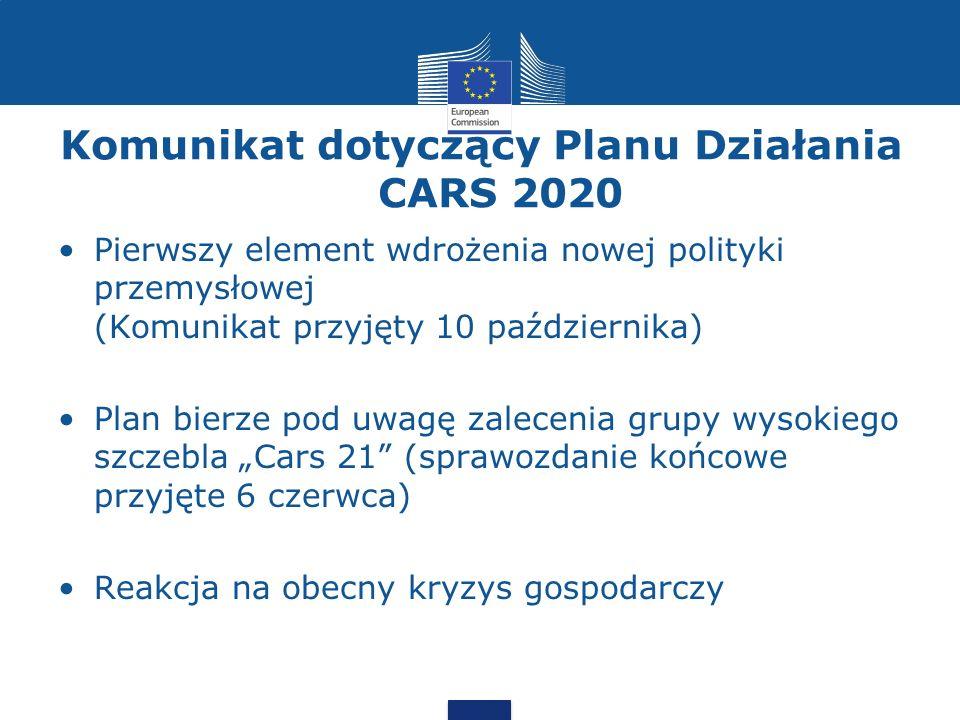 Komunikat dotyczący Planu Działania CARS 2020 Pierwszy element wdrożenia nowej polityki przemysłowej (Komunikat przyjęty 10 października) Plan bierze pod uwagę zalecenia grupy wysokiego szczebla Cars 21 (sprawozdanie końcowe przyjęte 6 czerwca) Reakcja na obecny kryzys gospodarczy