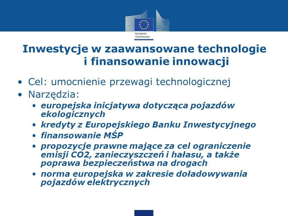 Inwestycje w zaawansowane technologie i finansowanie innowacji Cel: umocnienie przewagi technologicznej Narzędzia: europejska inicjatywa dotycząca pojazdów ekologicznych kredyty z Europejskiego Banku Inwestycyjnego finansowanie MŚP propozycje prawne mające za cel ograniczenie emisji CO2, zanieczyszczeń i hałasu, a także poprawa bezpieczeństwa na drogach norma europejska w zakresie doładowywania pojazdów elektrycznych