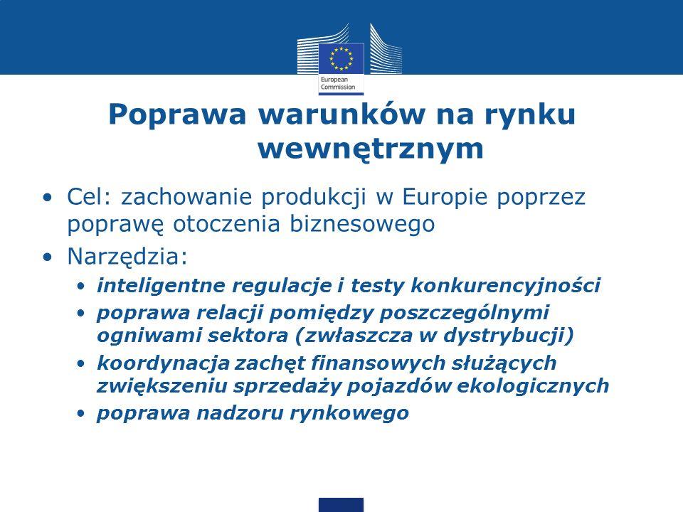 Poprawa warunków na rynku wewnętrznym Cel: zachowanie produkcji w Europie poprzez poprawę otoczenia biznesowego Narzędzia: inteligentne regulacje i testy konkurencyjności poprawa relacji pomiędzy poszczególnymi ogniwami sektora (zwłaszcza w dystrybucji) koordynacja zachęt finansowych służących zwiększeniu sprzedaży pojazdów ekologicznych poprawa nadzoru rynkowego