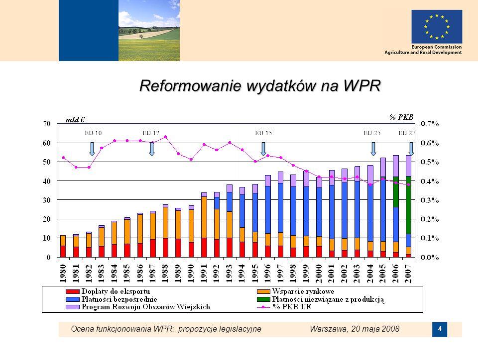 Ocena funkcjonowania WPR: propozycje legislacyjne Warszawa, 20 maja 2008 5 Health Check Kierunki dostosowania WPR po reformie z 2003 r.