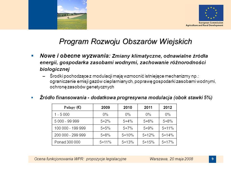 Ocena funkcjonowania WPR: propozycje legislacyjne Warszawa, 20 maja 2008 9 Program Rozwoju Obszarów Wiejskich Nowe i obecne wyzwania: Zmiany klimatycz