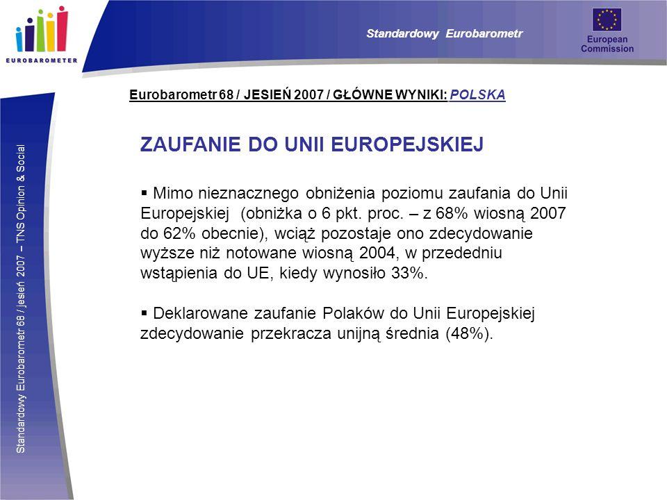 Standardowy Eurobarometr 68 / jesień 2007 – TNS Opinion & Social Eurobarometr 68 / JESIEŃ 2007 / GŁÓWNE WYNIKI: POLSKA ZAUFANIE DO UNII EUROPEJSKIEJ Mimo nieznacznego obniżenia poziomu zaufania do Unii Europejskiej (obniżka o 6 pkt.