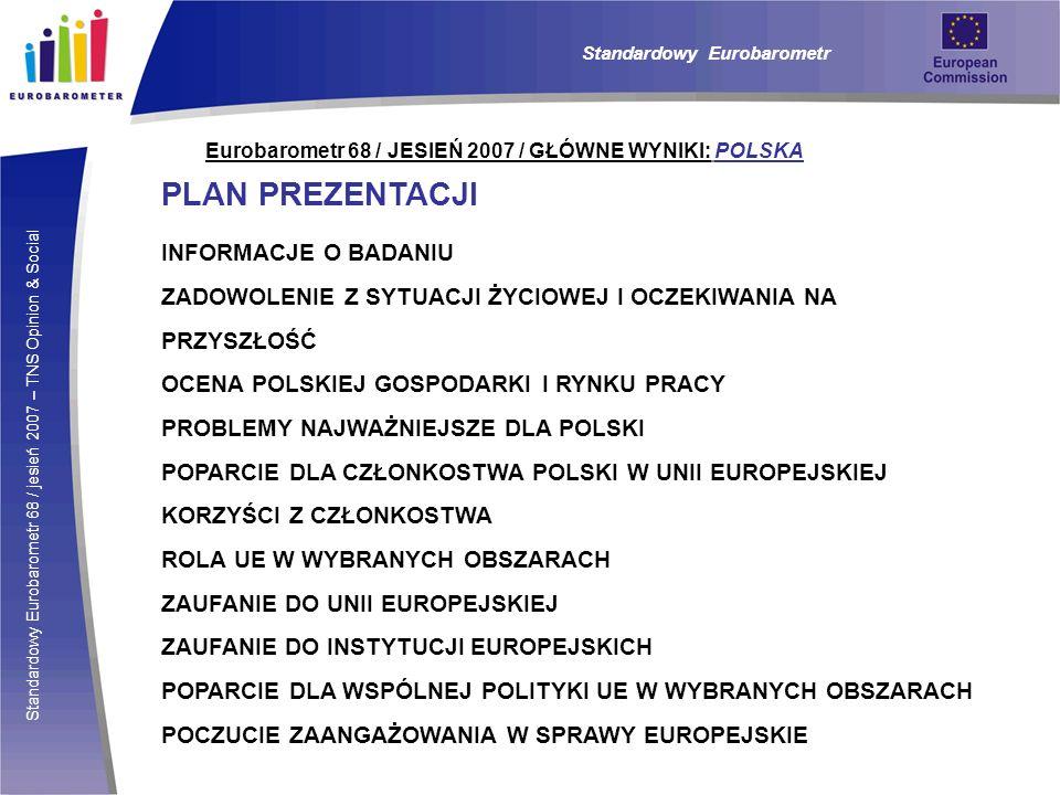 Standardowy Eurobarometr 68 / jesień 2007 – TNS Opinion & Social Eurobarometr 68 / JESIEŃ 2007 / GŁÓWNE WYNIKI: POLSKA PLAN PREZENTACJI INFORMACJE O BADANIU ZADOWOLENIE Z SYTUACJI ŻYCIOWEJ I OCZEKIWANIA NA PRZYSZŁOŚĆ OCENA POLSKIEJ GOSPODARKI I RYNKU PRACY PROBLEMY NAJWAŻNIEJSZE DLA POLSKI POPARCIE DLA CZŁONKOSTWA POLSKI W UNII EUROPEJSKIEJ KORZYŚCI Z CZŁONKOSTWA ROLA UE W WYBRANYCH OBSZARACH ZAUFANIE DO UNII EUROPEJSKIEJ ZAUFANIE DO INSTYTUCJI EUROPEJSKICH POPARCIE DLA WSPÓLNEJ POLITYKI UE W WYBRANYCH OBSZARACH POCZUCIE ZAANGAŻOWANIA W SPRAWY EUROPEJSKIE Standardowy Eurobarometr