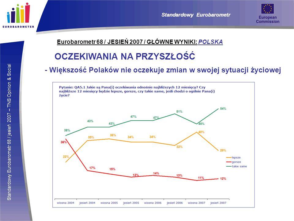 Standardowy Eurobarometr 68 / jesień 2007 – TNS Opinion & Social Eurobarometr 68 / JESIEŃ 2007 / GŁÓWNE WYNIKI: POLSKA OCZEKIWANIA NA PRZYSZŁOŚĆ - Większość Polaków nie oczekuje zmian w swojej sytuacji życiowej Standardowy Eurobarometr