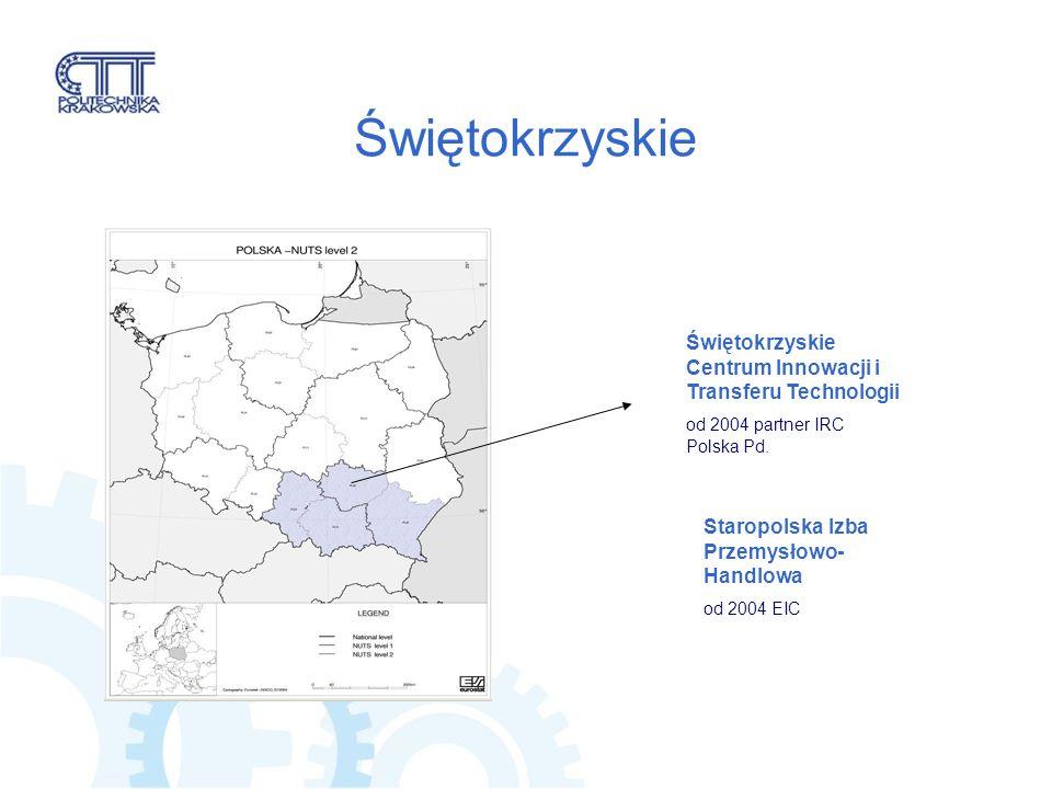 Świętokrzyskie Świętokrzyskie Centrum Innowacji i Transferu Technologii od 2004 partner IRC Polska Pd.