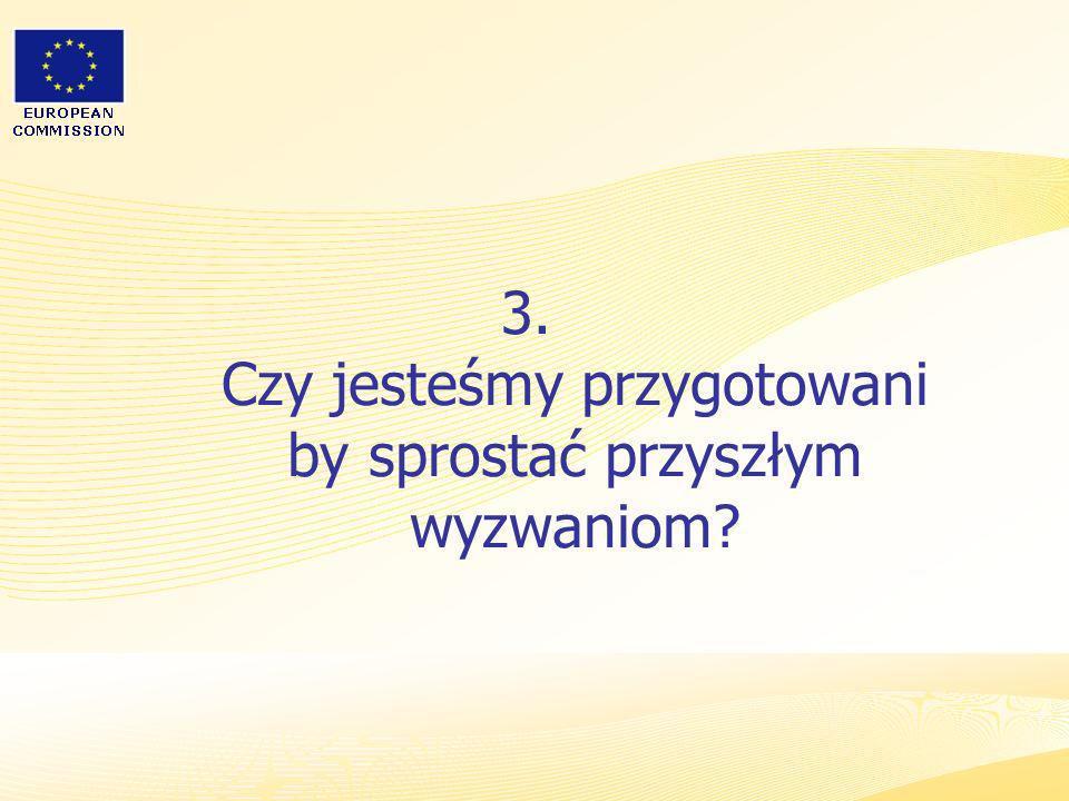 3. Czy jesteśmy przygotowani by sprostać przyszłym wyzwaniom?