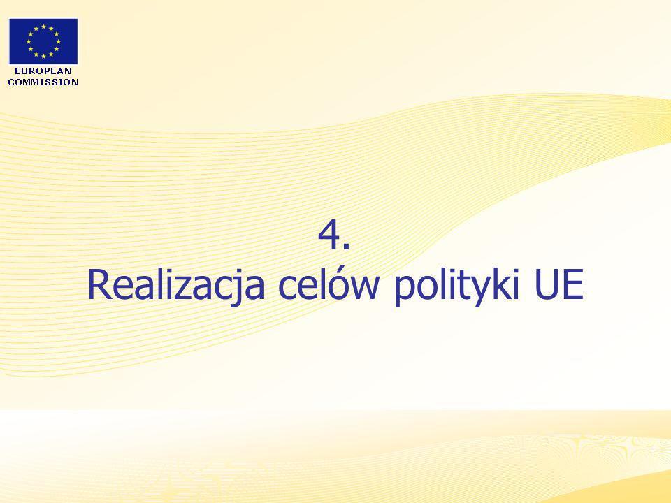4. Realizacja celów polityki UE