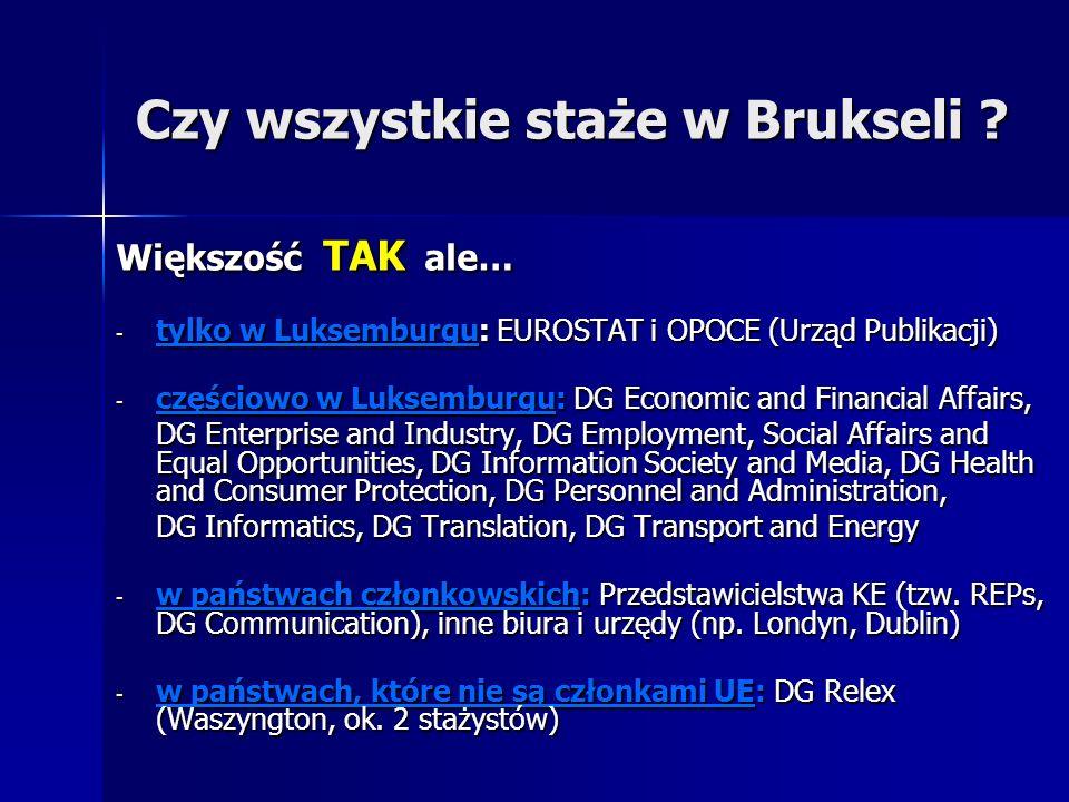 Czy wszystkie staże w Brukseli ? Większość TAK ale… - tylko w Luksemburgu: EUROSTAT i OPOCE (Urząd Publikacji) - częściowo w Luksemburgu: DG Economic