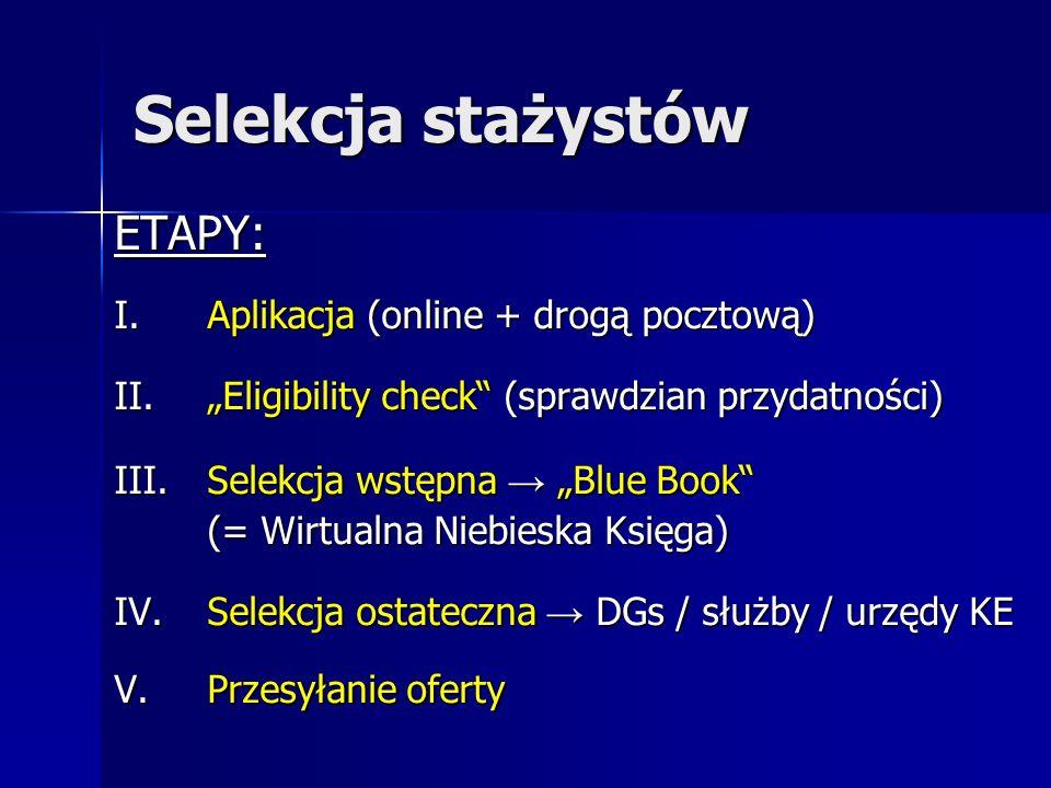 Selekcja stażystów ETAPY: I.Aplikacja (online + drogą pocztową) II.Eligibility check (sprawdzian przydatności) III.Selekcja wstępna Blue Book (= Wirtualna Niebieska Księga) IV.Selekcja ostateczna DGs / służby / urzędy KE V.Przesyłanie oferty