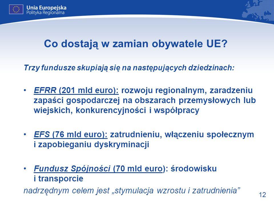 12 Co dostają w zamian obywatele UE? Trzy fundusze skupiają się na następujących dziedzinach: EFRR (201 mld euro): rozwoju regionalnym, zaradzeniu zap