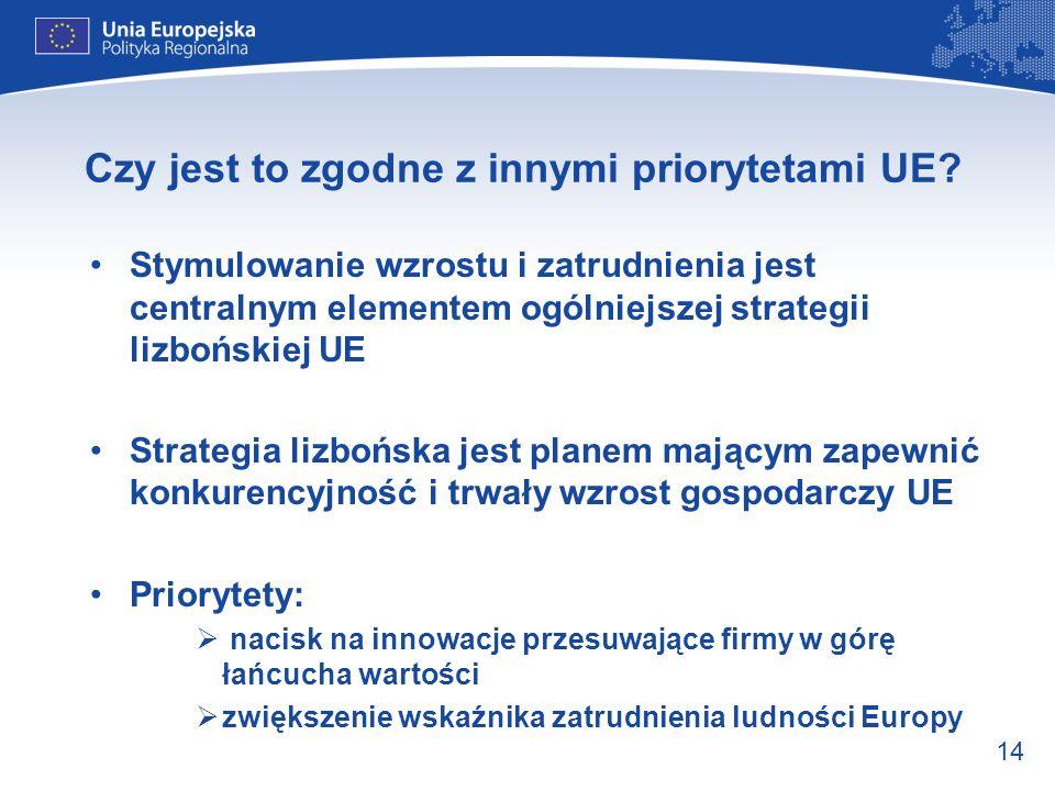 14 Czy jest to zgodne z innymi priorytetami UE? Stymulowanie wzrostu i zatrudnienia jest centralnym elementem ogólniejszej strategii lizbońskiej UE St