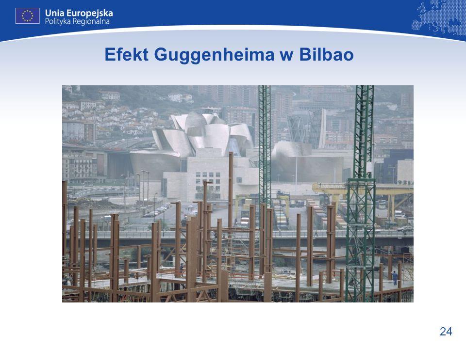 24 Efekt Guggenheima w Bilbao