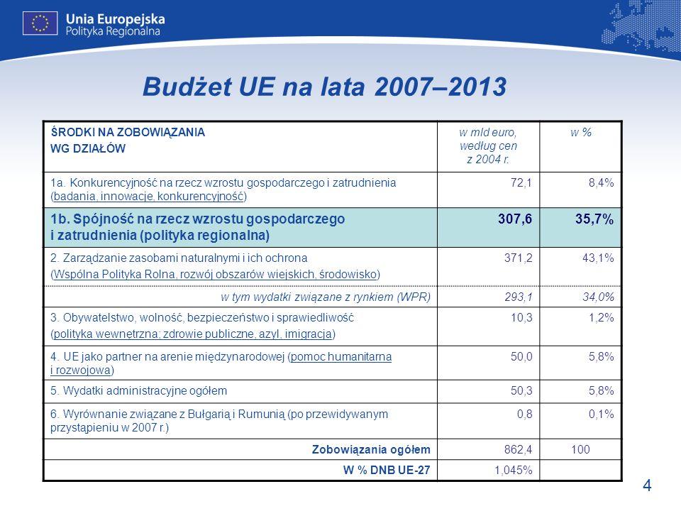 4 Budżet UE na lata 2007–2013 ŚRODKI NA ZOBOWIĄZANIA WG DZIAŁÓW w mld euro, według cen z 2004 r. w % 1a. Konkurencyjność na rzecz wzrostu gospodarczeg