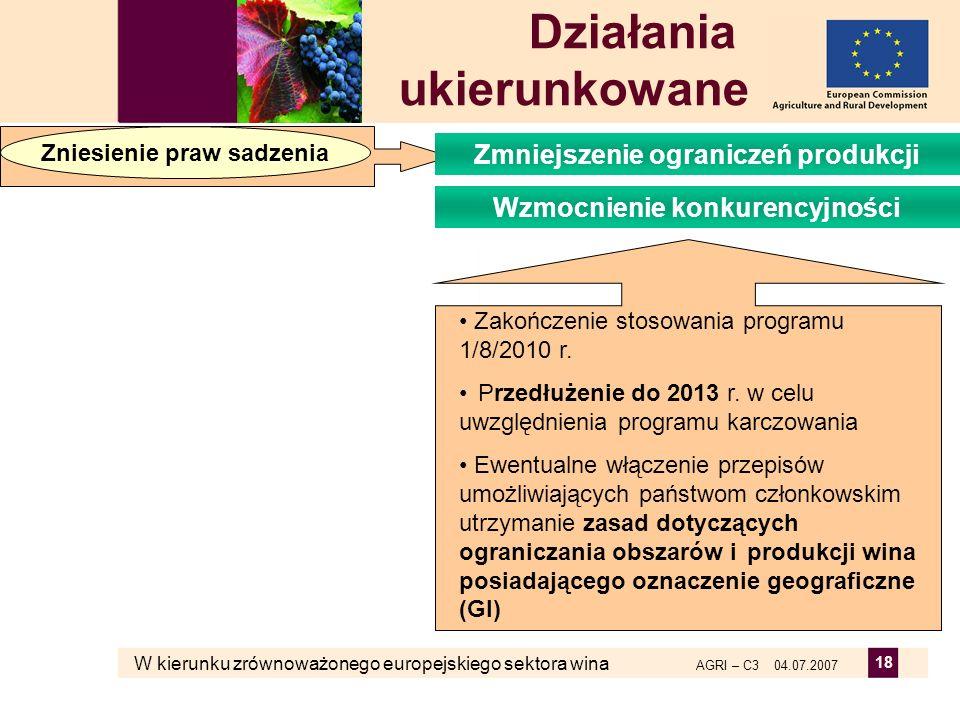 W kierunku zrównoważonego europejskiego sektora wina AGRI – C3 04.07.2007 18 Zniesienie praw sadzenia Wzmocnienie konkurencyjności Zmniejszenie ograni