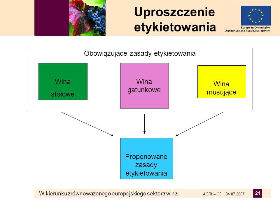 W kierunku zrównoważonego europejskiego sektora wina AGRI – C3 04.07.2007 21 Obowiązujące zasady etykietowania Uproszczenie etykietowania Wina stołowe