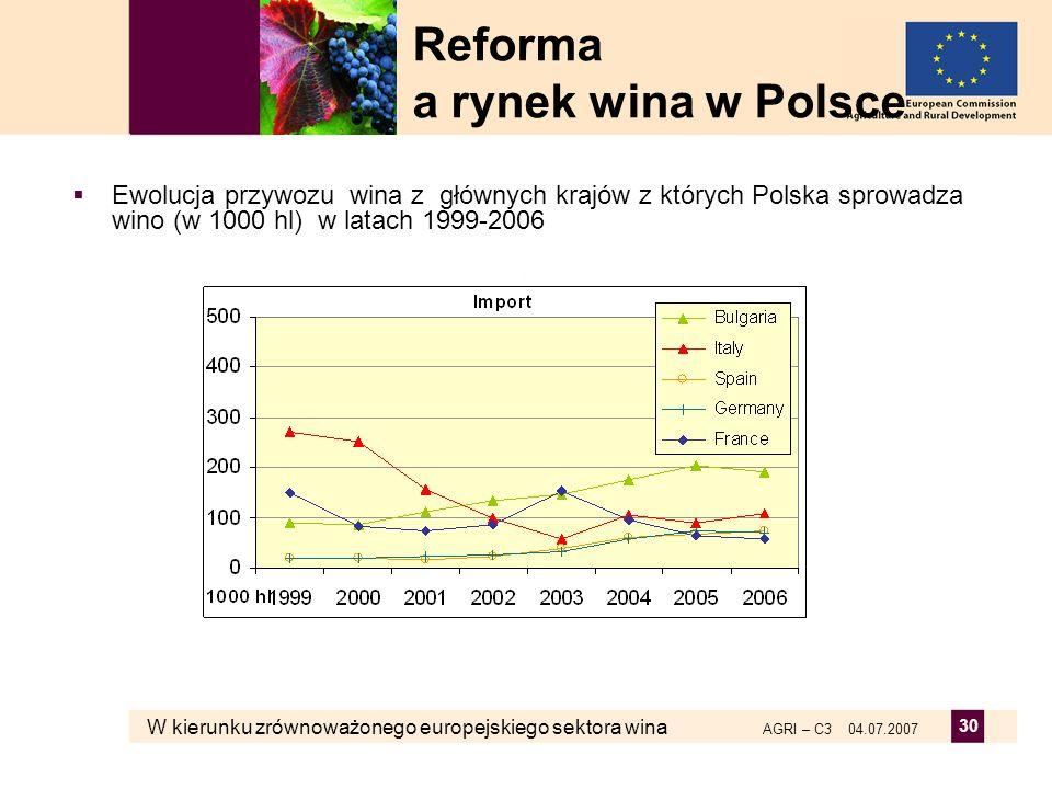 W kierunku zrównoważonego europejskiego sektora wina AGRI – C3 04.07.2007 30 Reforma a rynek wina w Polsce Ewolucja przywozu wina z głównych krajów z