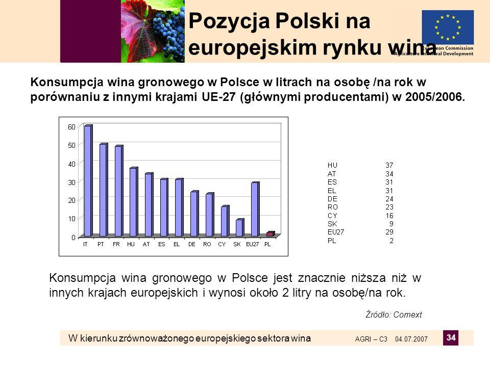 W kierunku zrównoważonego europejskiego sektora wina AGRI – C3 04.07.2007 34 Źródło: Comext Pozycja Polski na europejskim rynku wina Konsumpcja wina g