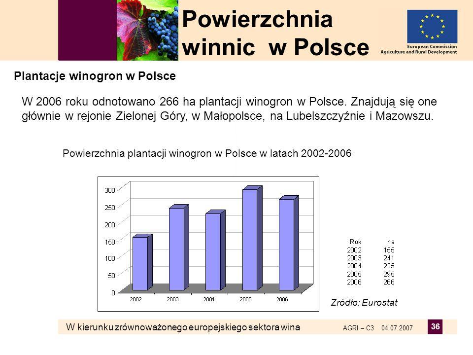 W kierunku zrównoważonego europejskiego sektora wina AGRI – C3 04.07.2007 36 Plantacje winogron w Polsce W 2006 roku odnotowano 266 ha plantacji winog