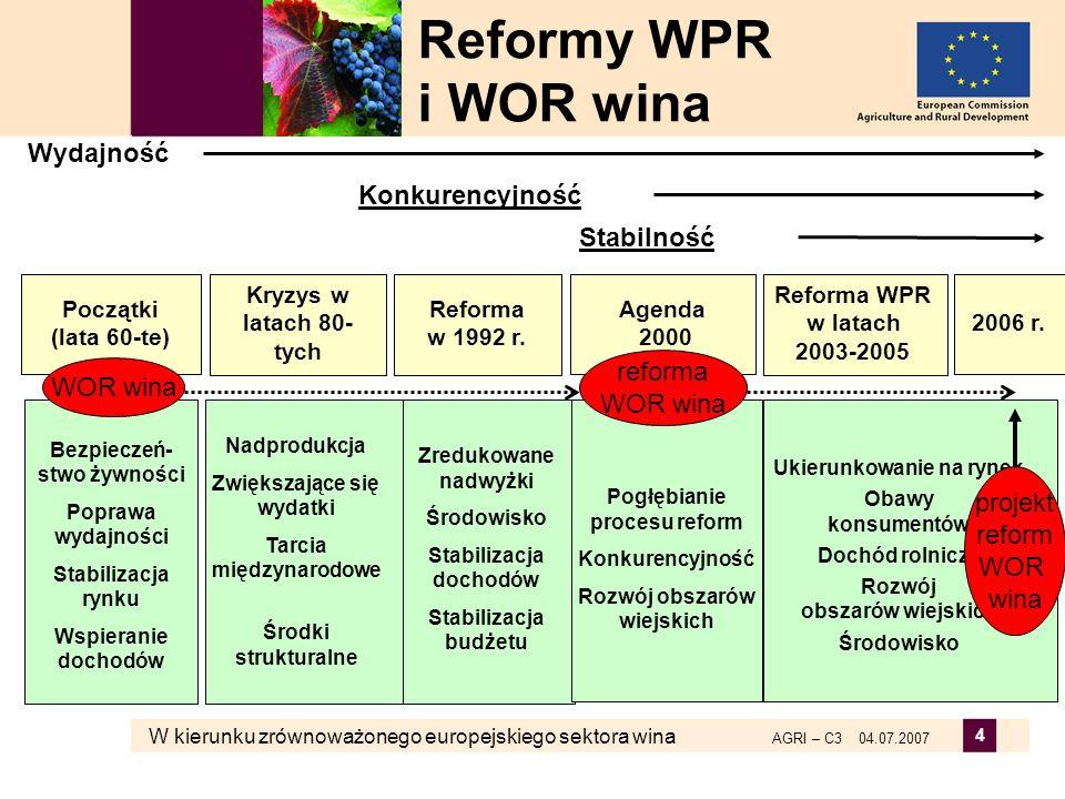 W kierunku zrównoważonego europejskiego sektora wina AGRI – C3 04.07.2007 15 Podsumowanie proponowanych zmian Pierwszy okres: lata 2008-2013 Środki uchylone Środki utrzymane i/lub wzmocnione Restrukturyzacja Składowanie destylatów i alkoholi w magazynach państwowych Prywatne składowanie Refundacje wywozowe Środki dodane Koperty krajowe Praktyki enologicznePolityka jakości/ GIEtykietowanie Wsparcie dla moszczu gronowego i stosowanie sacharozy Prawa sadzenia Karczowanie Środki uproszczone Rozwój obszarów wiejskich Wymagania w zakresie ochrony środowiska Promocja/Informacje Kwalifikowalność odmian winorośli