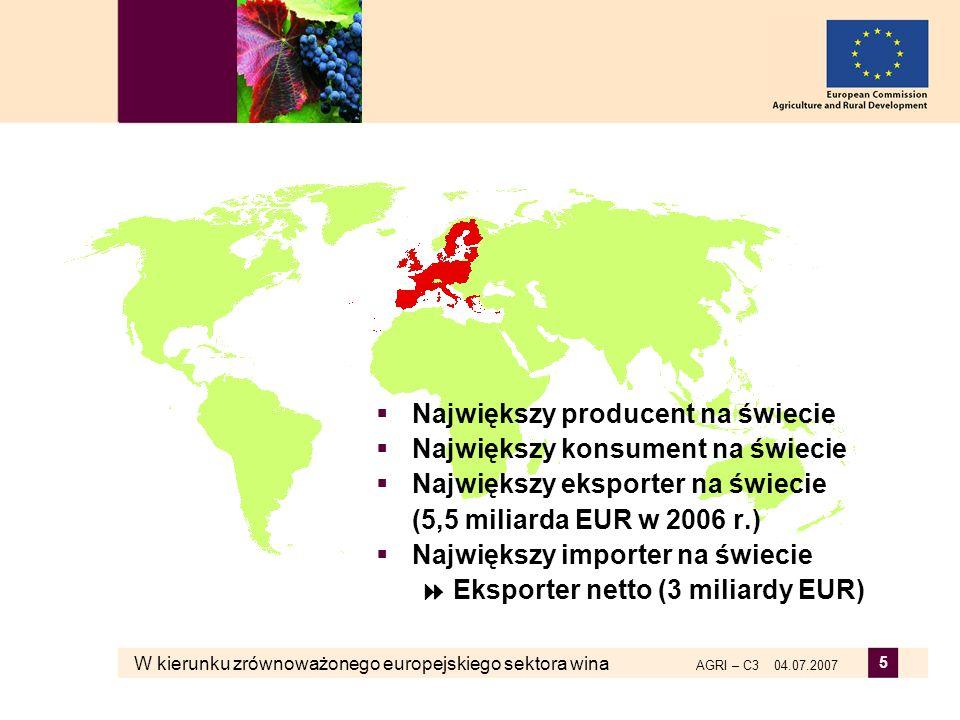 W kierunku zrównoważonego europejskiego sektora wina AGRI – C3 04.07.2007 5 Największy producent na świecie Największy konsument na świecie Największy