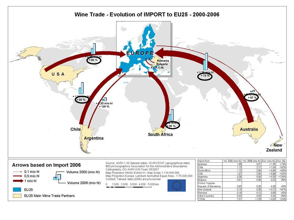 W kierunku zrównoważonego europejskiego sektora wina AGRI – C3 04.07.2007 30 Reforma a rynek wina w Polsce Ewolucja przywozu wina z głównych krajów z których Polska sprowadza wino (w 1000 hl) w latach 1999-2006