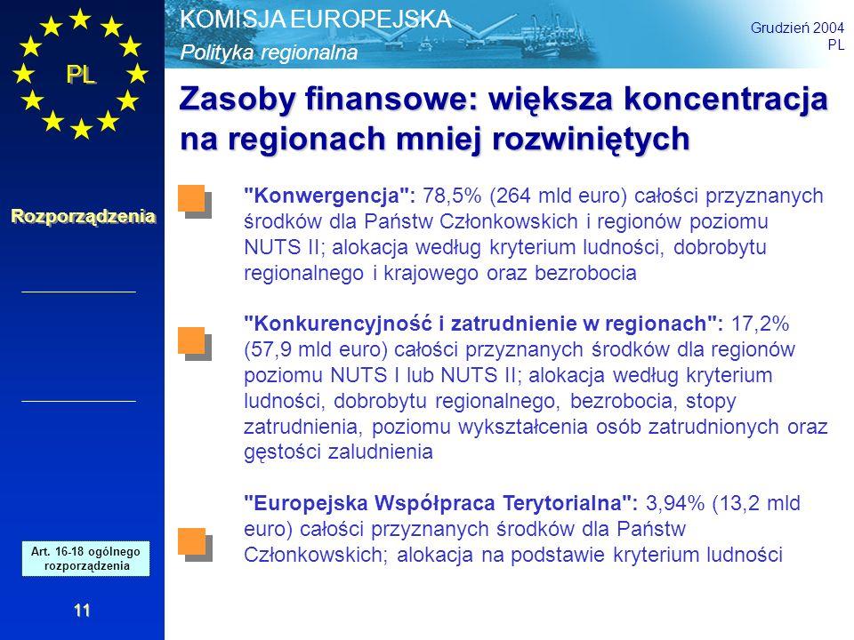 Polityka regionalna KOMISJA EUROPEJSKA Grudzień 2004 PL Rozporządzenia 11 Zasoby finansowe: większa koncentracja na regionach mniej rozwiniętych
