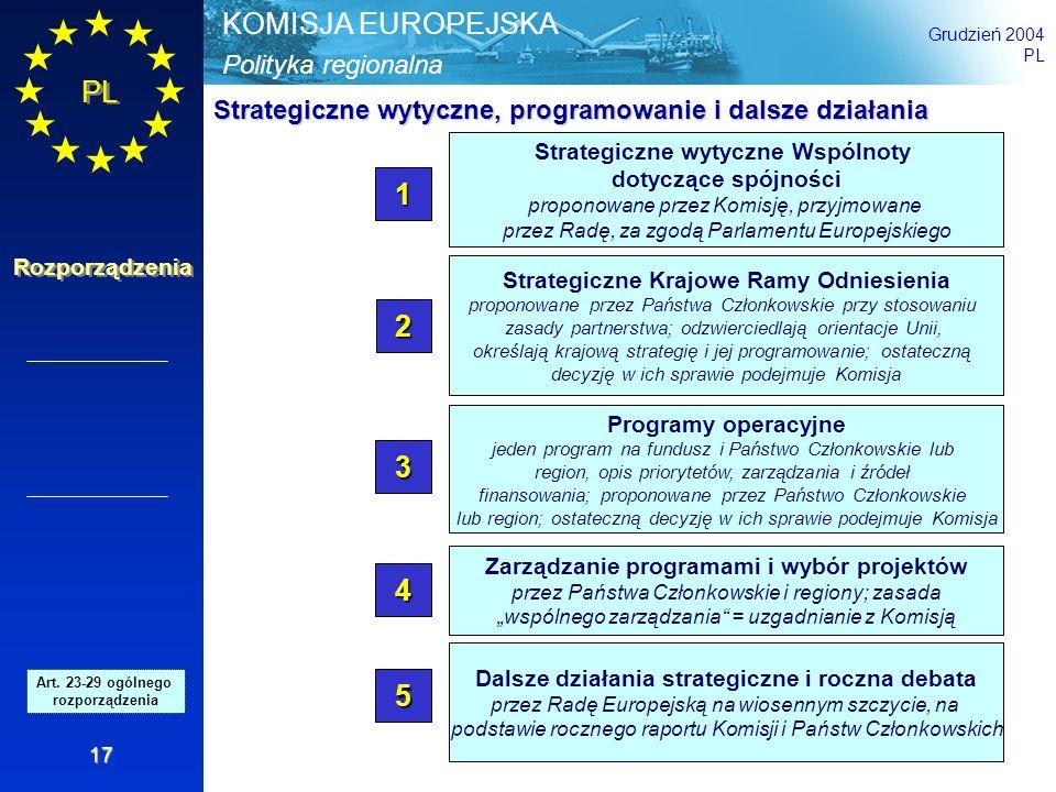 Polityka regionalna KOMISJA EUROPEJSKA Grudzień 2004 PL Rozporządzenia 17 Strategiczne wytyczne Wspólnoty dotyczące spójności proponowane przez Komisj